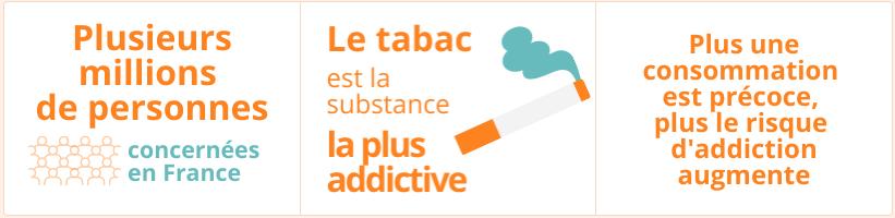 Inserm - Addiction au tabac